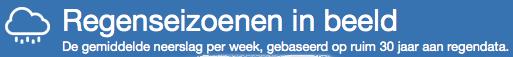 regenseizoenen.nl
